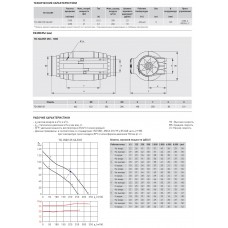 Канальный вентилятор Soler Palau TD-350/125 Silent