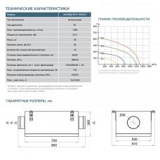Приточная установка ФЬОРДИ ВПУ-1000 EC-9-380-3-GTC
