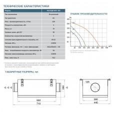 Приточная установка ФЬОРДИ ВПУ-300/3 кВт/1-GTC (220В)