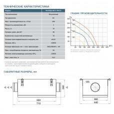 Приточная установка ФЬОРДИ ВПУ-300 ЕС-3-220-1-GTC