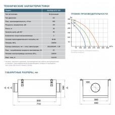 Приточная установка ФЬОРДИ ВПУ-500/3 кВт/1-GTC (220В)